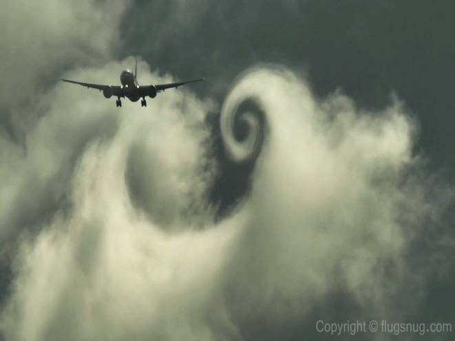 Turbulence data IATA