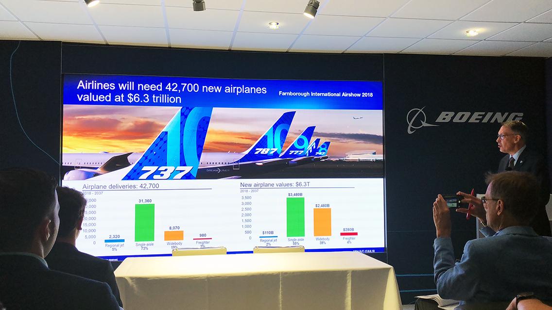 Boeing's Randy Tinseth presents market forecast