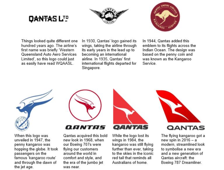 Qantas 100th