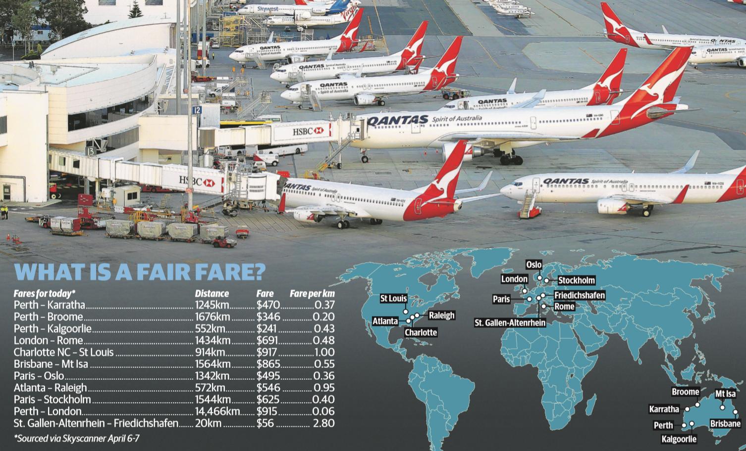 airfares