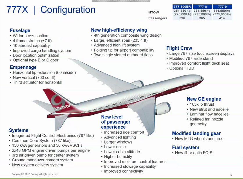 Boeing 777X configuration