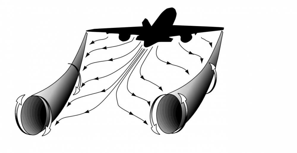 wake turbulence Sydney Airport