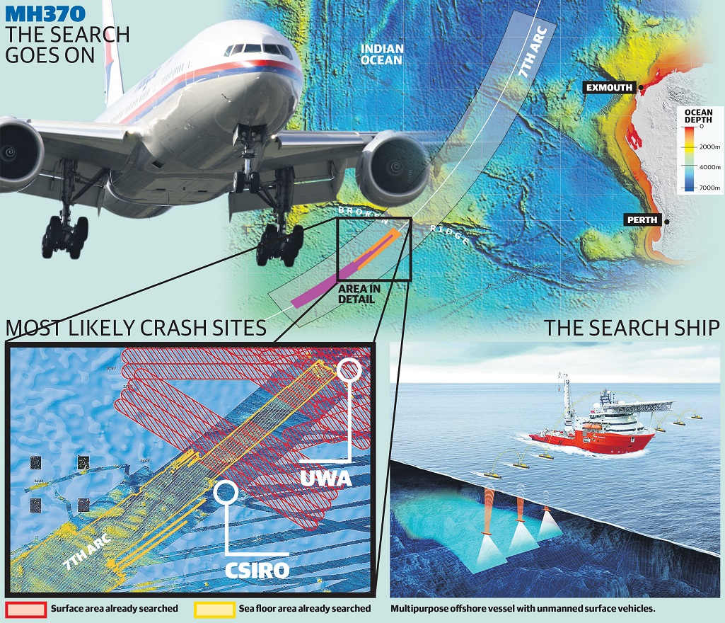 Australia's crash investigator is world class