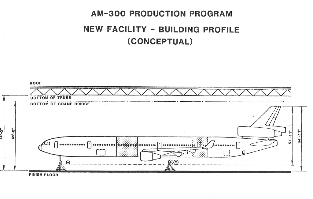 AM-300 was part of the A320 package